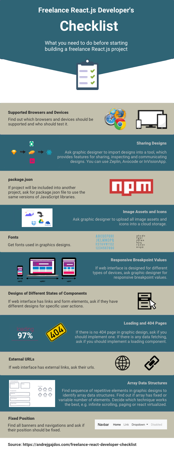 freelance react developer checklist infographics